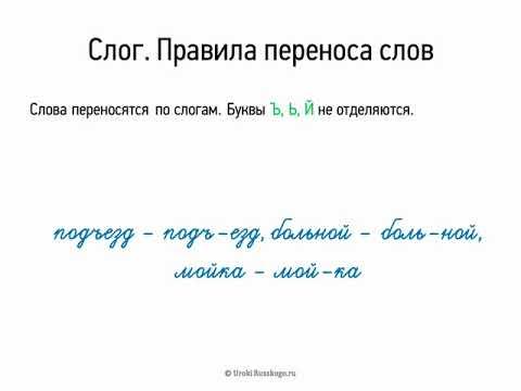 Слог. Правила переноса слов (5 класс, видеоурок-презентация)