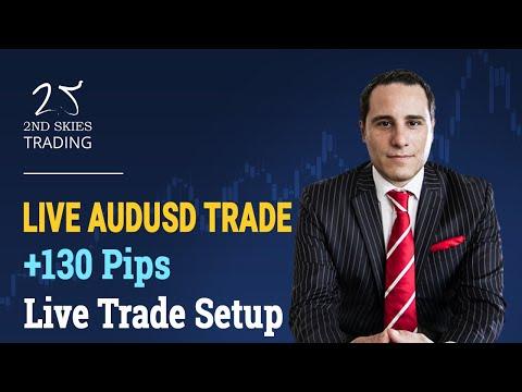 Forex Price Action Live Trade Setup +130 Pips AUDUSD - 2ndSkies Forex
