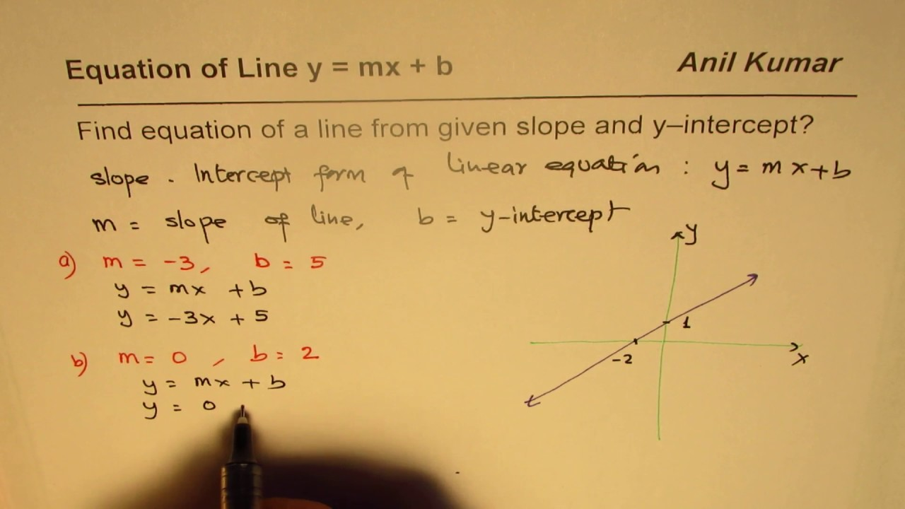 How to Find Equation of Line From Slope and Y Intercept