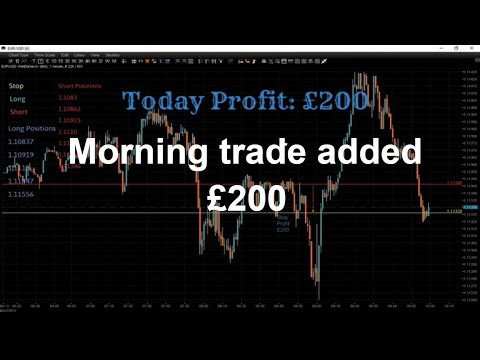 Morning Trade £200 In Profit. Live From London - Forex Trading Session.