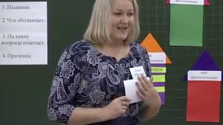 Открытый урок русского языка в 3-м классе. Местоимения.