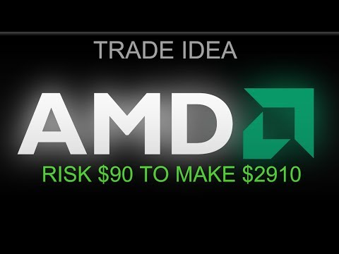 [ACTIONABLE] How to Risk $90 to Potentially Make $2910 in AMD - Option Trade, How to Trade Options