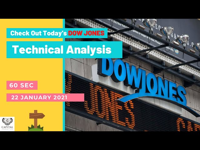60 Seconds DOW JONES Technical Analysis | Change Your Strategy | Capital Street FX | 22 Jan 2021