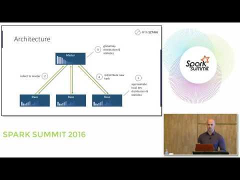 Handling Data Skew Adaptively In Spark Using Dynamic Repartitioning