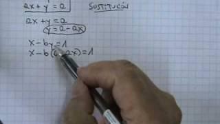 Sistemas de ecuaciones 2x2 método sustitución 03
