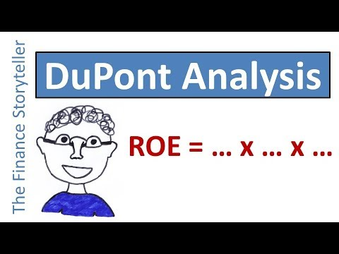 DuPont analysis explained