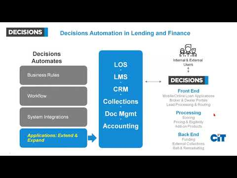 Workflow and Rules for Lending and Finance