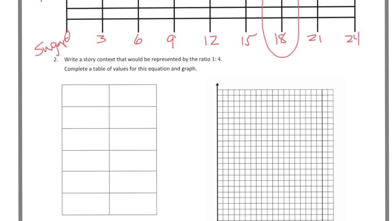 medium resolution of Ratio Tables