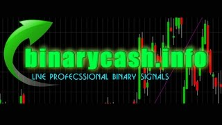 Best live Binary Options - Learn Strategy Binary - Best Binary Trading training - Options Strategi