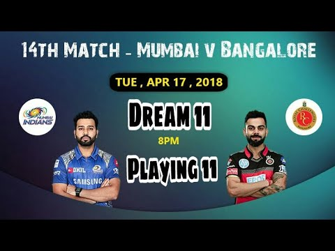 MI vs RCB 14th IPL T20 Match Dream 11 Team & CricMoney Team|Playing 11|IMP News (Mumbai vs Banglore)