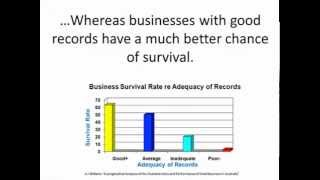 The 5 Biggest Mistakes Small Business Owners Make With their Accounting Records