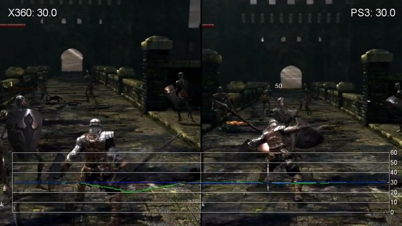 Dark Souls 1 Xbox 360 vs. PS3 Gameplay Frame-Rate Tests - YouTube