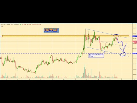 BITCOIN price analytics, BITCOIN prediction, Cryptocurrency Market overview for 01.17.2020