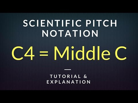 What is Scientific Pitch Notation? Explaining note numbers like C4 = Middle C