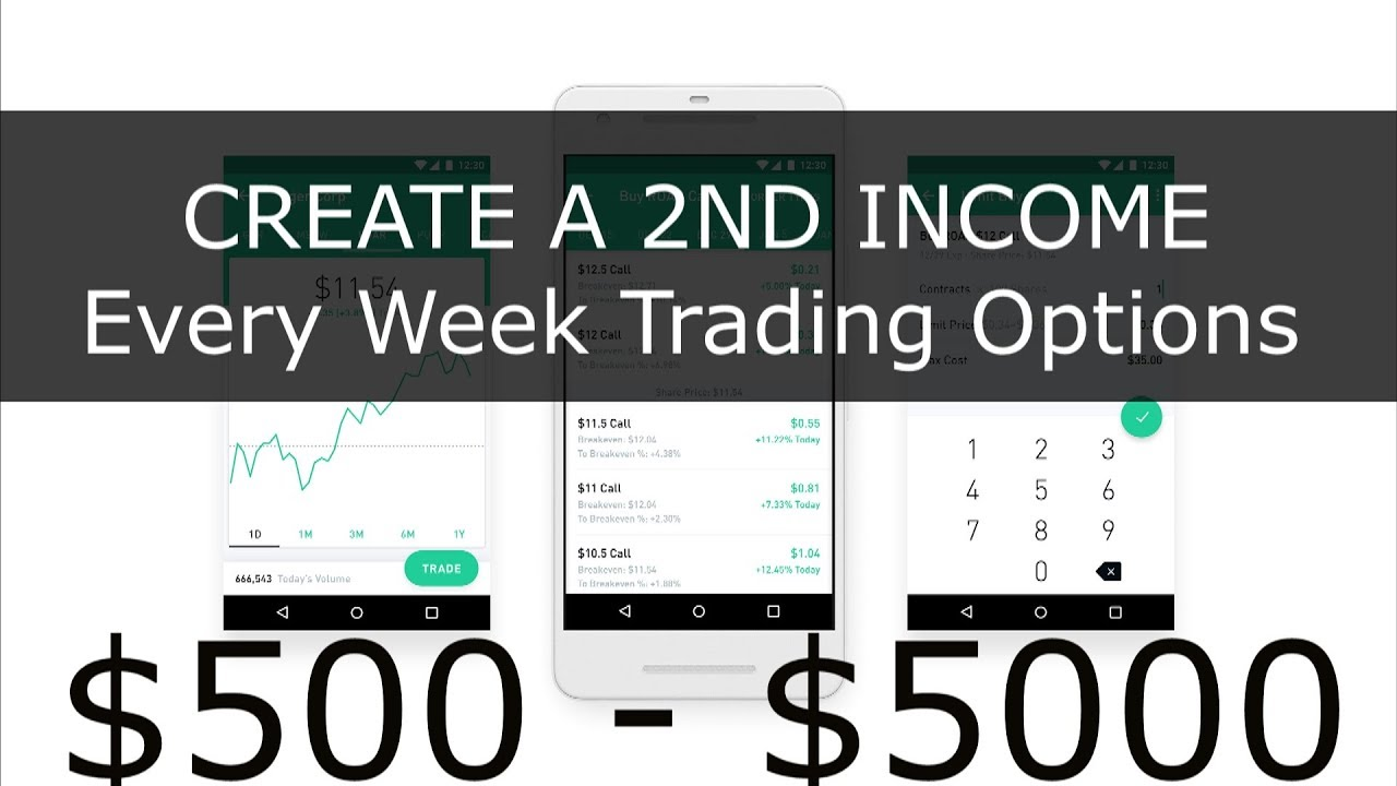 Weekly options trading income system