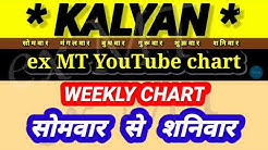 KALYAN MATKA WEEKLY CHART MONDAY TO SATURDAY DAILY PLAY OPEN JODI || SAPTAHIK CHART