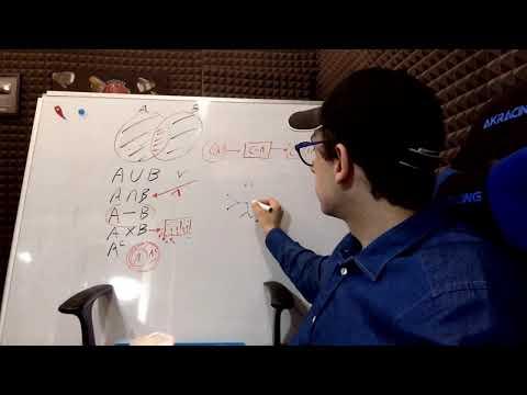 Il Concetto Matematico Più Importante Che NON Ho Compreso A Scuola - Matematica Per Tutti #1