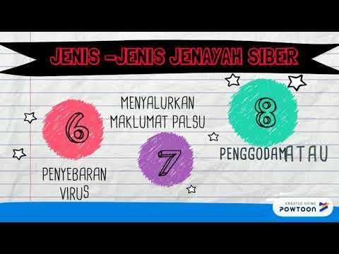 JENIS JENAYAH SIBER - YouTube