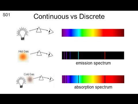 s01 discrete line spectrum youtube