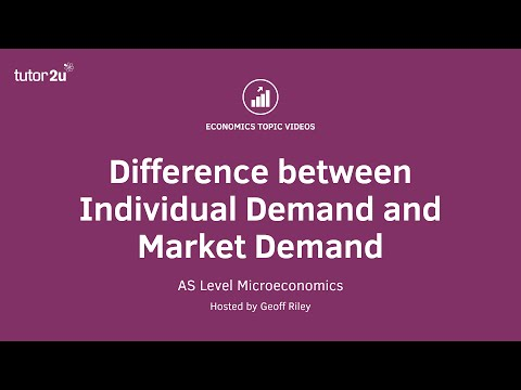 Difference between Individual and Market Demand