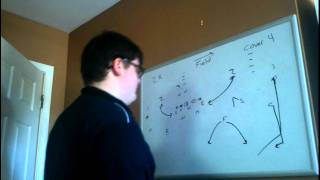 Cover 4 Defense Versus 2x2 Spread Offense - Football Coaching