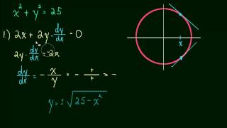 2.8 Implicit Differentation (example 1)