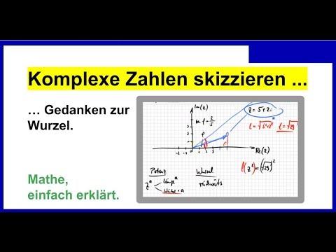 Ziemlich Komplexe Zahlen Und Wurzeln Arbeitsblatt Ideen ...