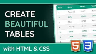 styling HTML tables with CSS -  Web Design/UX Tutorial