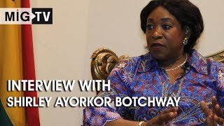 Interview with Shirley Ayorkor Botchway