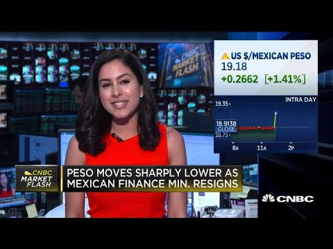 Peso moves sharply lower as Mexican finance minister resigns