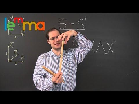 Linear Algebra 22g: Geometric Interpretation of the Eigenvalue Decomposition for Symmetric Matrices