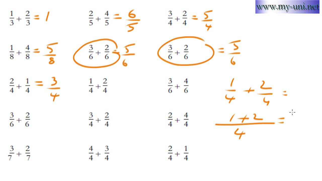 Worksheet Adding Fractions Like Denominators adding fractions like denominators youtube denominators