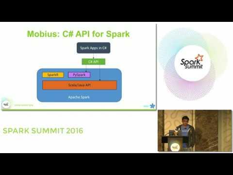Mobius: C# Language Binding For Spark