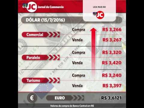 Dolar Euro 15 07