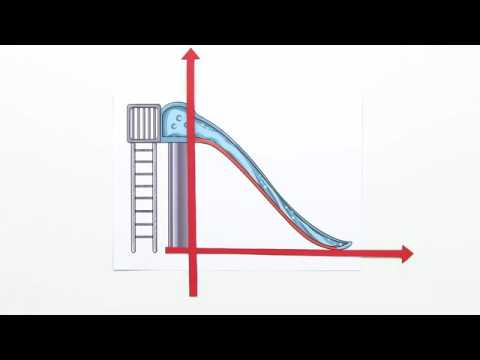 rekonstruktion ganzrationaler funktionen rutsche mathematik funktionen youtube. Black Bedroom Furniture Sets. Home Design Ideas