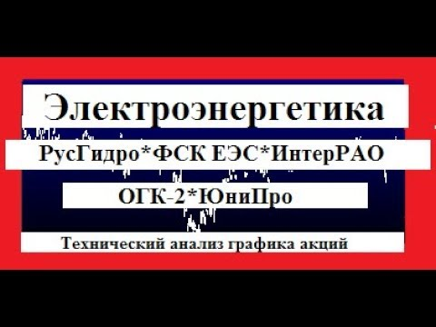 ЭЛЕКТРОЭНЕРГЕТИКА/ Обзор акций/ Технический анализ/ Трейдинг