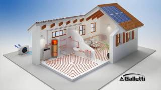 GALLETTI Air Conditioning - HiWarm System