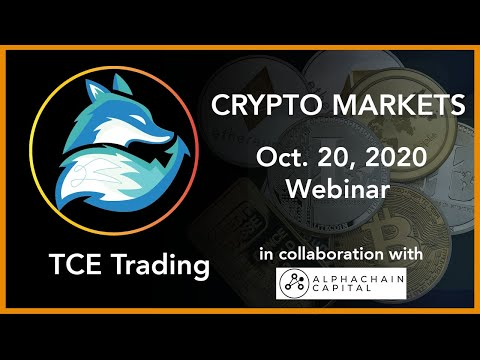 Crypto Markets – October 20th. Bitcoin's Make or Break Moment ⎪TCE Trading