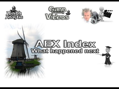 AEX Index (Follow up from last video)