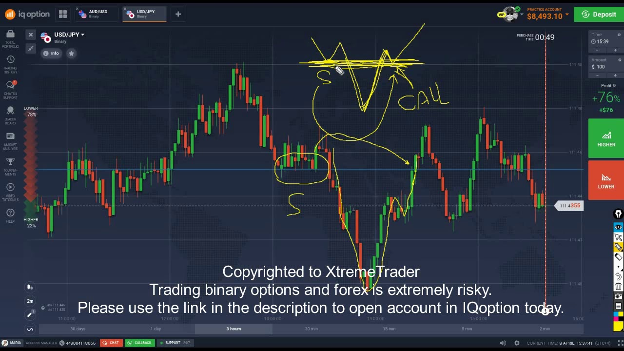 binary options with an example