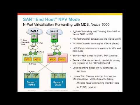 Cisco UCS Networking videos (in HD), Updated & Improved!