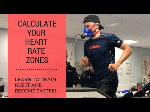 How to Calculate Heart Rate Zones for Running train right and get FASTER!!