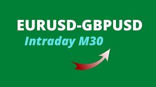 EURUSD and GBPUSD Intraday Analysus on Friday September 24, 2021 by Nina Fx