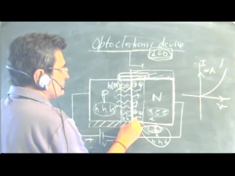 LED  WORKING OPERATION  OPTOELECTRONIC DEVICES CLASS 12 PHYSICS