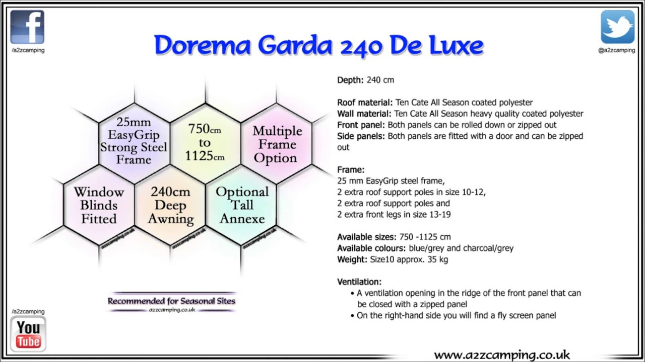 Dorema Garda De Luxe Caravan Awning for Permanent Sites