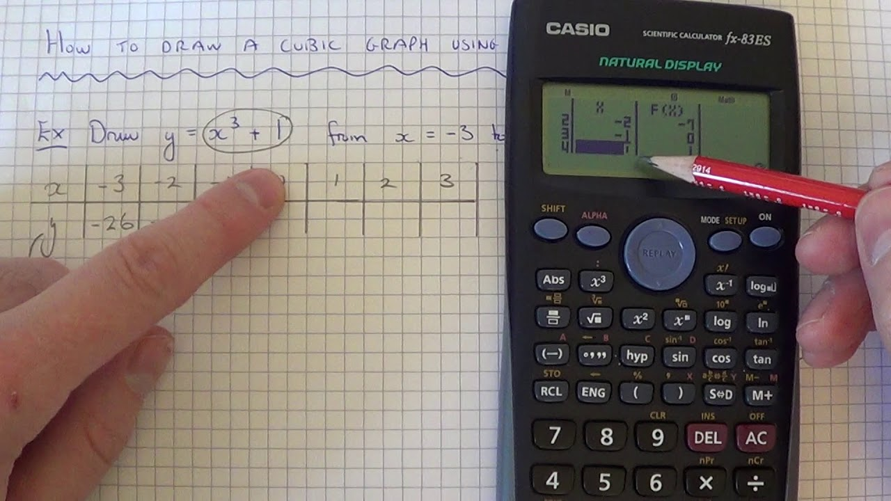 Drawing Cubic Graphs On A Casio Scientific Calculator (table of values)