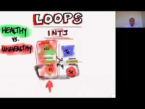 INTJs Healthy and Unhealthy Loops (INTJs be looping!)