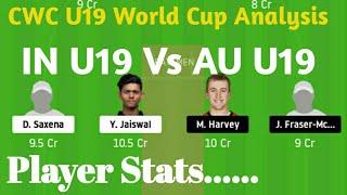 N U19 Vs AU U19  N U19 Vs AU U19 Dream11 Team  N U19 Vs AU U19 1st  Quarter Finals Predictions