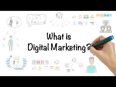 Introduction to Digital Marketing in under 6 Minutes