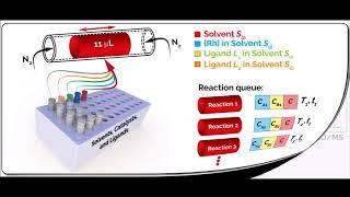 Single-Droplet Flow Chemistry